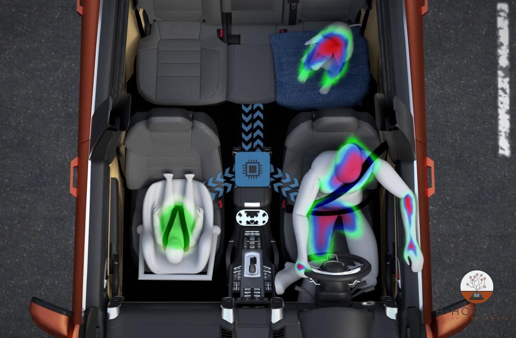 b-neo consumer-application automotive